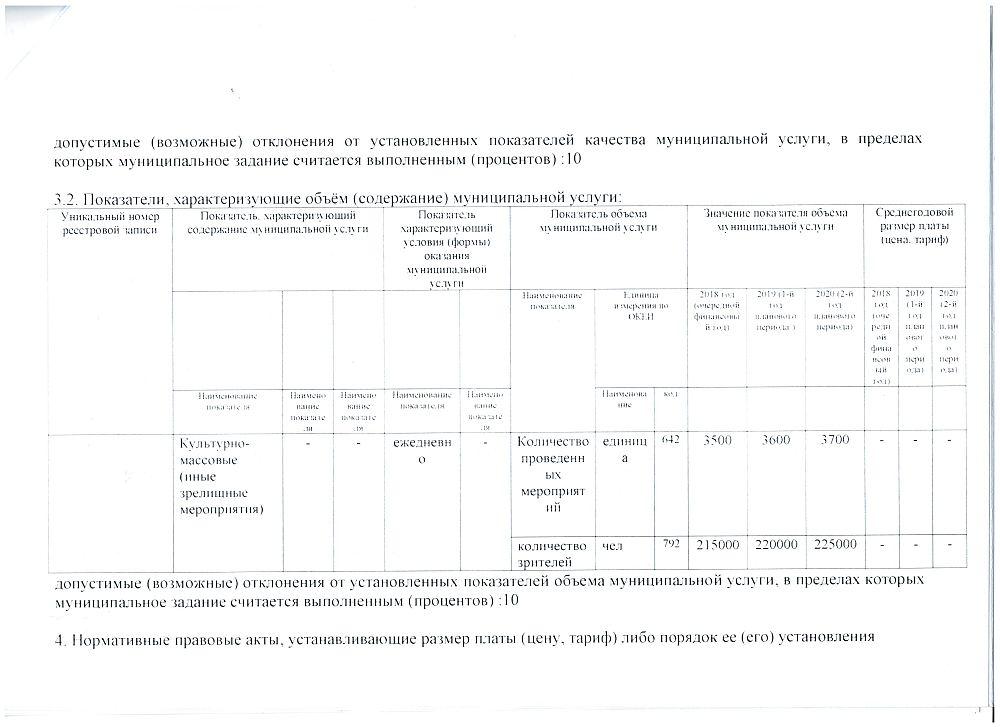 Муниципальное задание на 2018 год и плановый период 2019 и 2020 годов